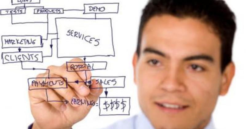 Elaborar Un Plan De Negocios: ¿Para Qué?