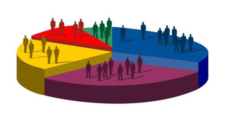 Análisis de la competencia en el plan de negocios