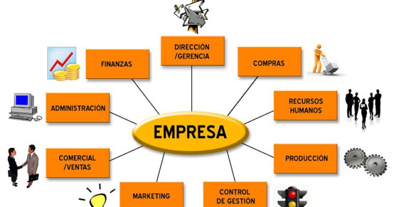 organización de la empresa en el plan de negocios artículo