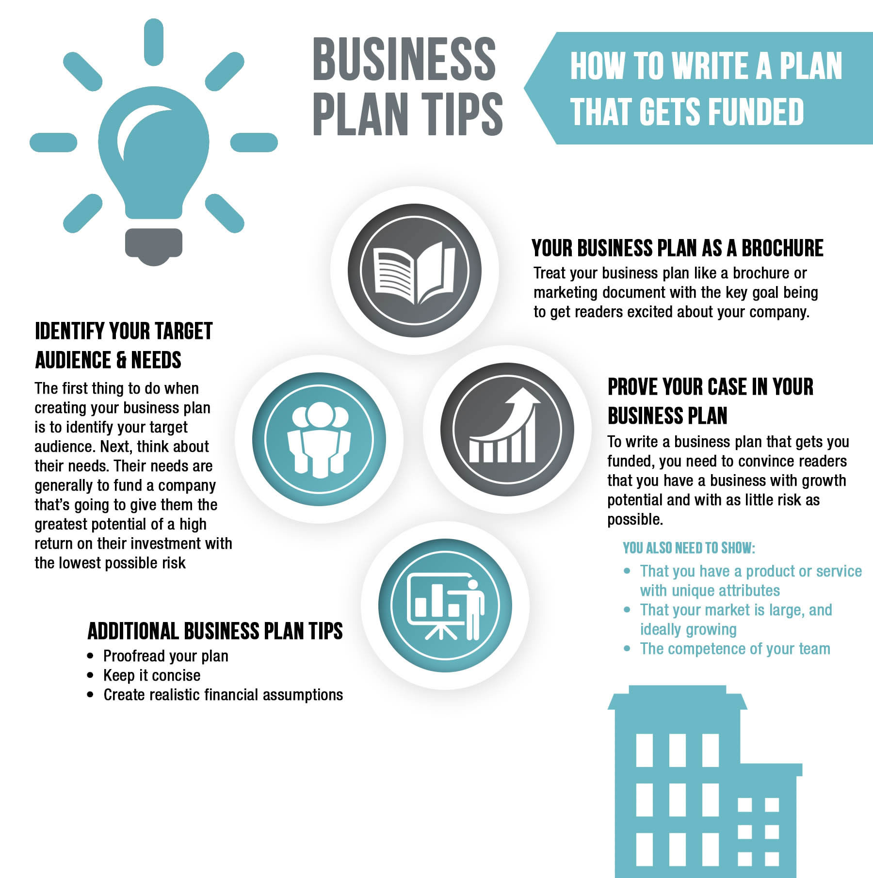 Ejemplo Plan de Negocios | Información