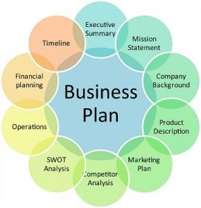 hacer plan de negocios