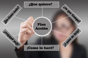 como hago un plan de negocios